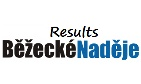 Results Běžecké Naděje